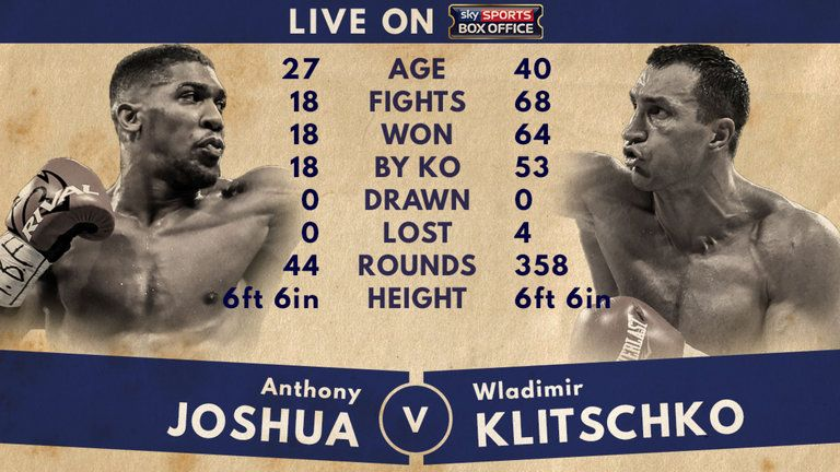 Joshua v Klitschko Tale of the tape.jpg
