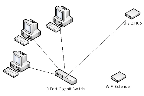 comcast cable wiring diagrams