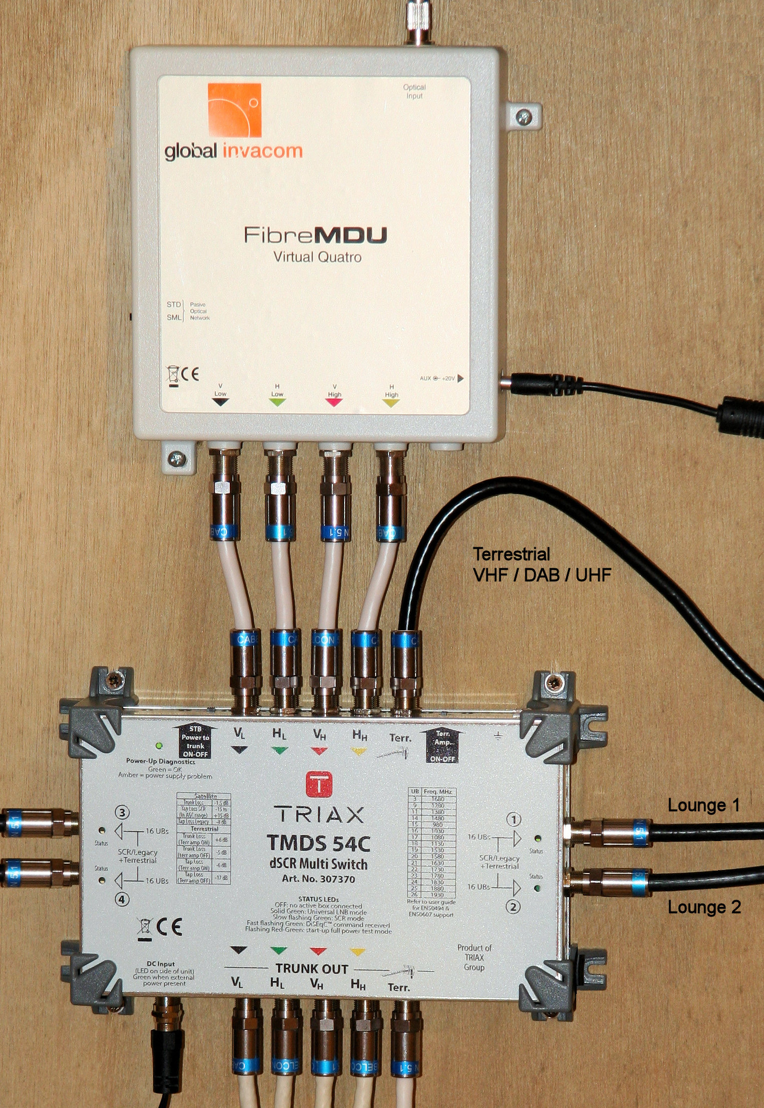 21550i565FE79BBCCBC04C?v=1.0 sky q and distibution multiswitch sky community triax multiswitch wiring diagram at crackthecode.co