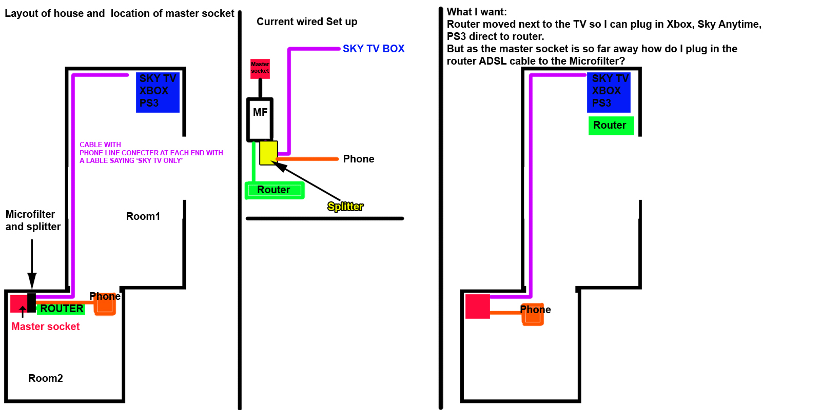 sky wiring diagram multi room wiring diagram sky multiroom wiring diagram electronic circuit