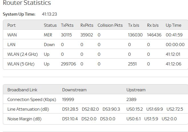 These new Sky router connection stats - Sky Community