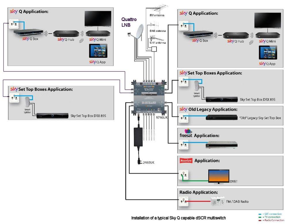 sky q wiring diagram 20 wiring diagram images wiring