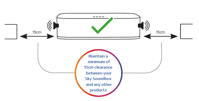 Soundbox position.png