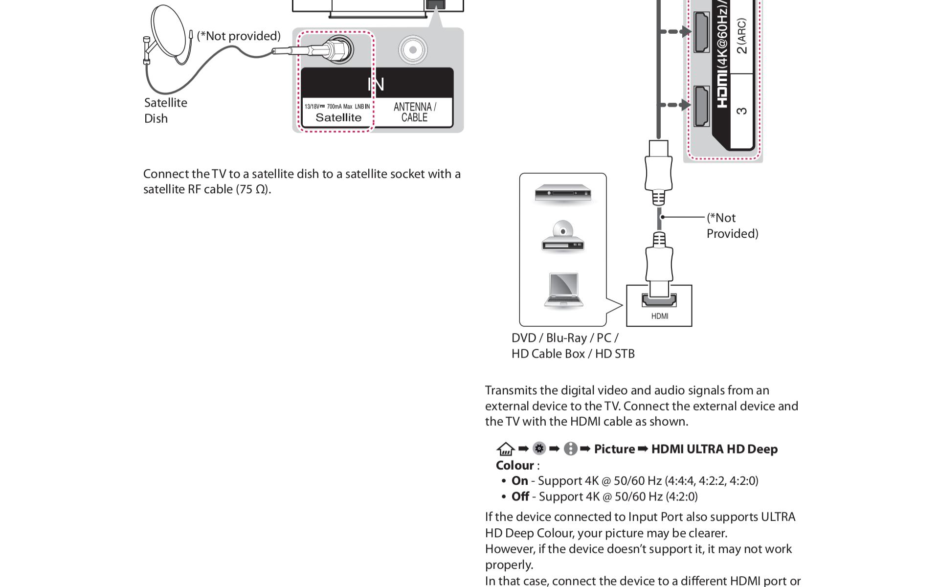 Sky Q Wiring Diagram Box