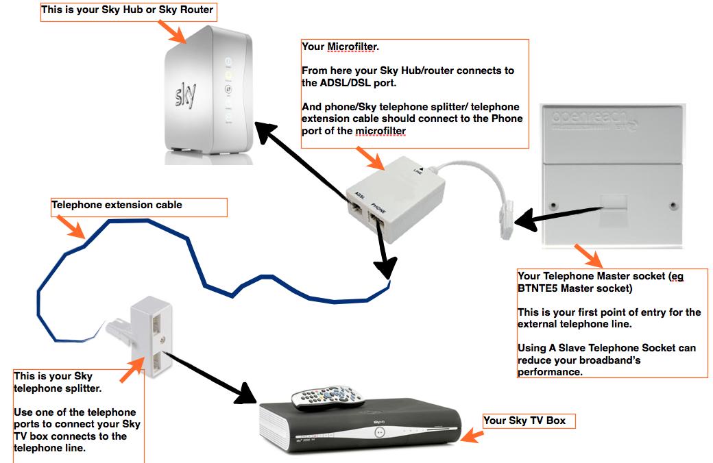 telephone wiring diagram nz wiring diagram phone connection wiring diagram diagrams and